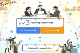 """โครงการทุนฝึกงานนักศึกษาที่ประเทศญี่ปุ่น """"Japan Internship Program"""" ประจำปี 2018"""